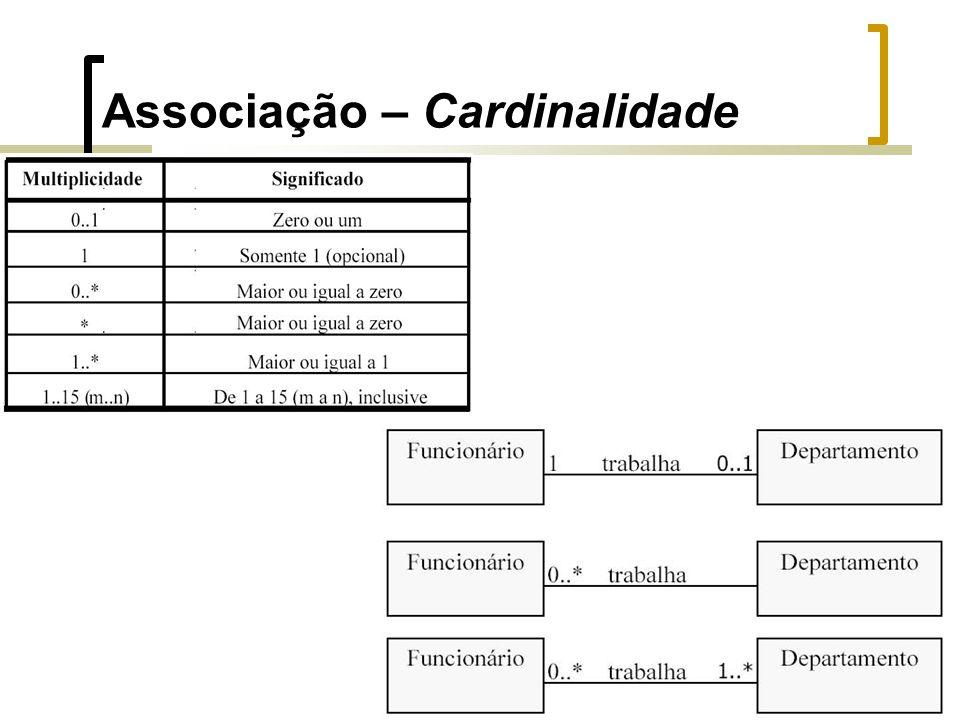 Associação – Cardinalidade