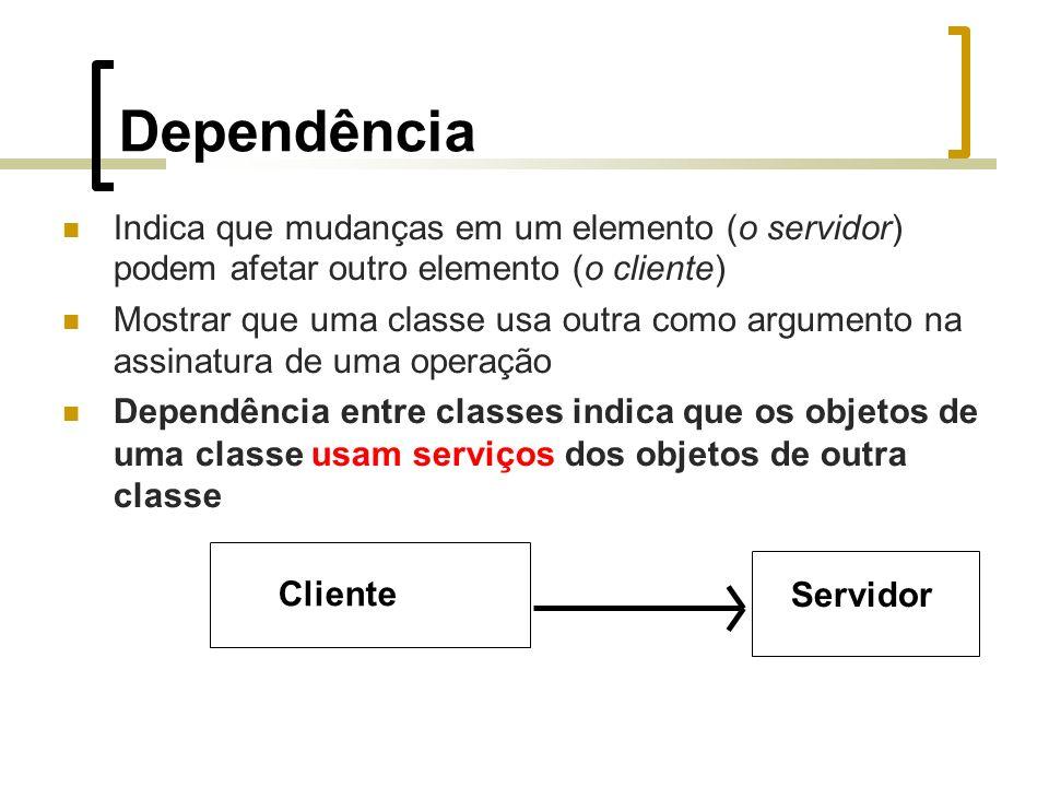 Dependência Indica que mudanças em um elemento (o servidor) podem afetar outro elemento (o cliente) Mostrar que uma classe usa outra como argumento na assinatura de uma operação Dependência entre classes indica que os objetos de uma classe usam serviços dos objetos de outra classe Cliente Servidor