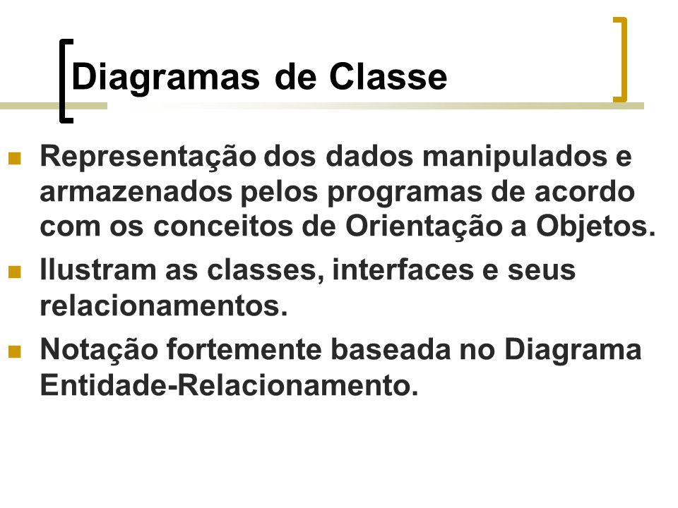 Diagramas de Classe Representação dos dados manipulados e armazenados pelos programas de acordo com os conceitos de Orientação a Objetos. Ilustram as