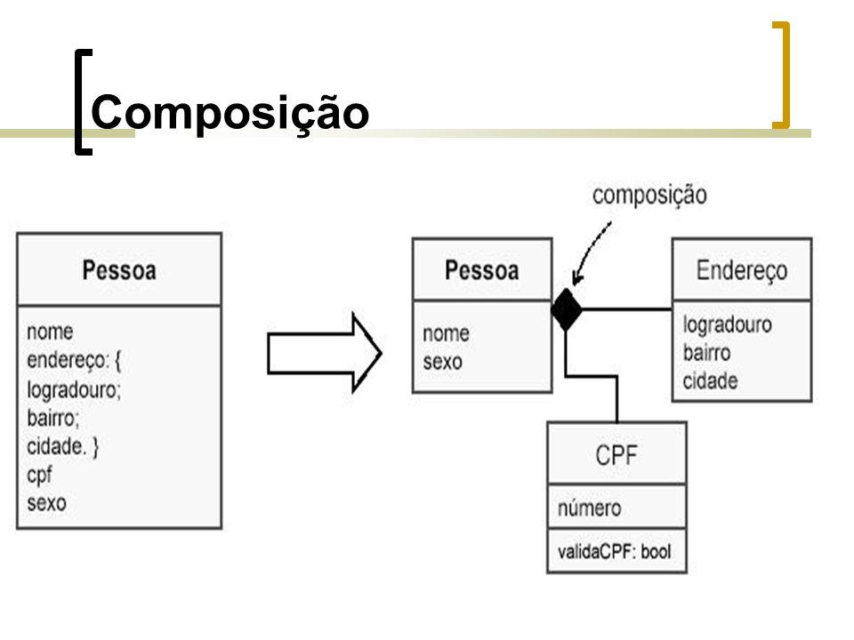 Composição