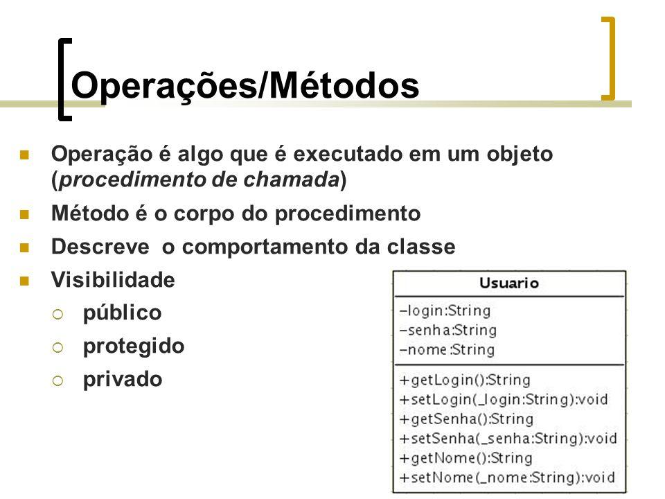 Operações/Métodos Operação é algo que é executado em um objeto (procedimento de chamada) Método é o corpo do procedimento Descreve o comportamento da