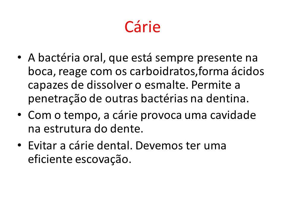 Cárie A bactéria oral, que está sempre presente na boca, reage com os carboidratos,forma ácidos capazes de dissolver o esmalte. Permite a penetração d