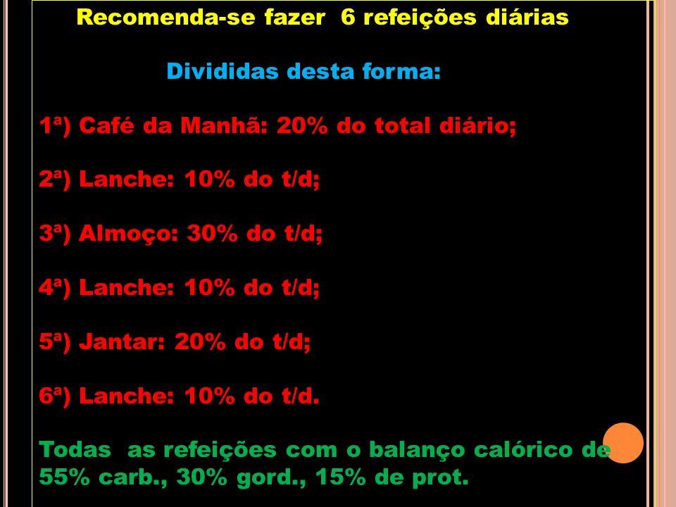Recomenda-se fazer 6 refeições diárias Divididas desta forma: 1ª) Café da Manhã: 20% do total diário; 2ª) Lanche: 10% do t/d; 3ª) Almoço: 30% do t/d; 4ª) Lanche: 10% do t/d; 5ª) Jantar: 20% do t/d; 6ª) Lanche: 10% do t/d.