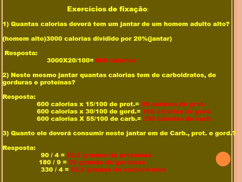Exercícios de fixação : 1) Quantas calorias deverá tem um jantar de um homem adulto alto.
