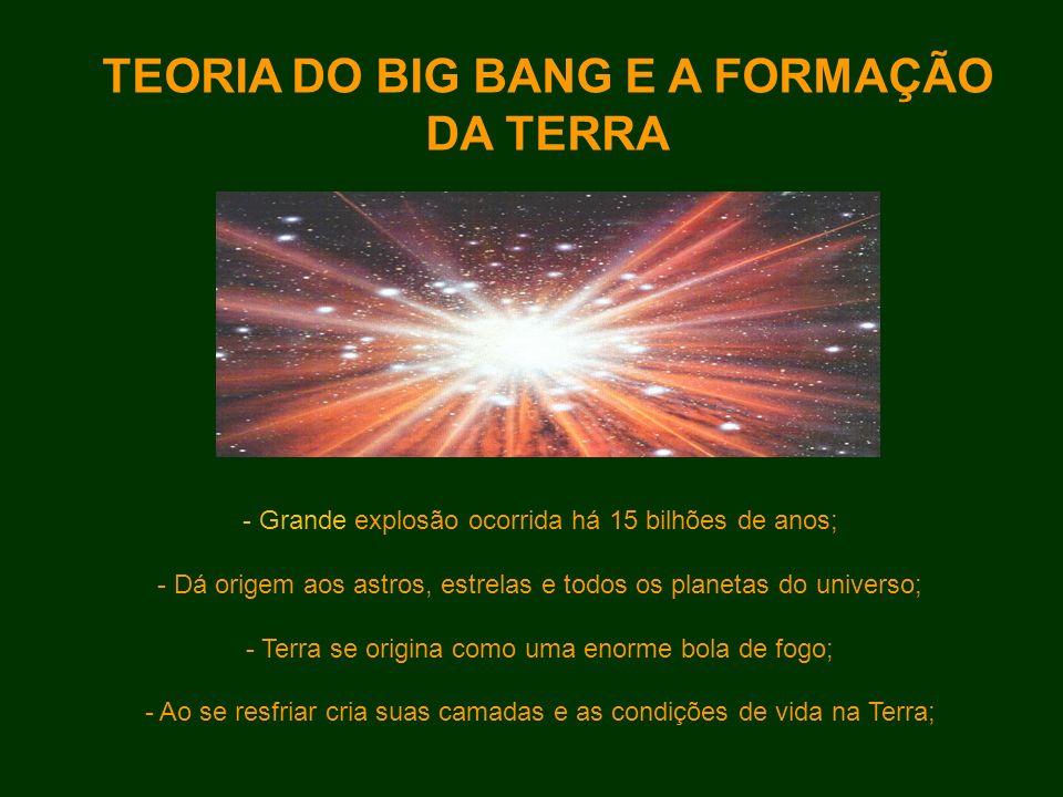 TEORIA DO BIG BANG E A FORMAÇÃO DA TERRA - Grande explosão ocorrida há 15 bilhões de anos; - Dá origem aos astros, estrelas e todos os planetas do uni