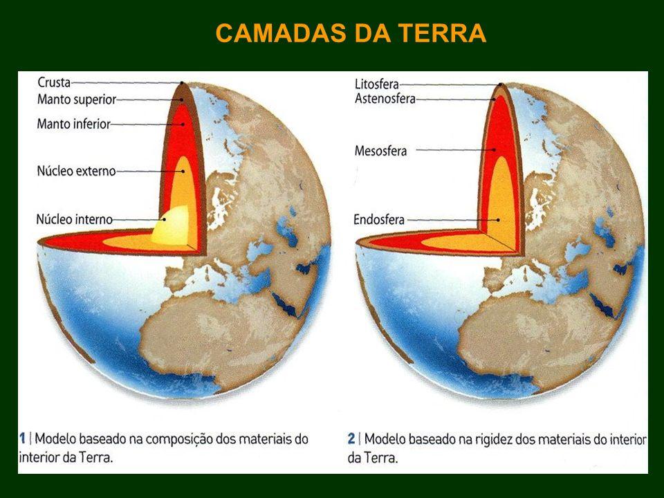CURIOSIDADES SOBRE O TEMA TSUNAMI - Expressão japonesa = Onda grande, Onda do porto O EPICENTRO é o local na superfície da Terra verticalmente sobre o foco; O aparelho que mede o grau de intensidade dos terremotos é chamado de SISMÓGRAFO; Ondas gigantes aconteceram no Oceano Pacífico e com grandes impactos em ilhas há mais de 1000 km do epicentro; No Brasil não há epicentros, mas sentimos as conseqüências de um terremoto; A Cordilheira dos Andes foi formada por atividades sísmicas; O pior terremoto mundial foi no Chile – Valdívia,1960 – Richter: 9,5 Há teses que indicam o deslocamento do eixo da Terra e a diminuição do tempo de rotação – mudança da forma da Terra; Previsões não existem, apenas constatações da ocorrência por sismógrafos e alertas espalhados pelo mundo; O aquecimento global NÃO tem relação com os terremotos e/ou tsunamis;