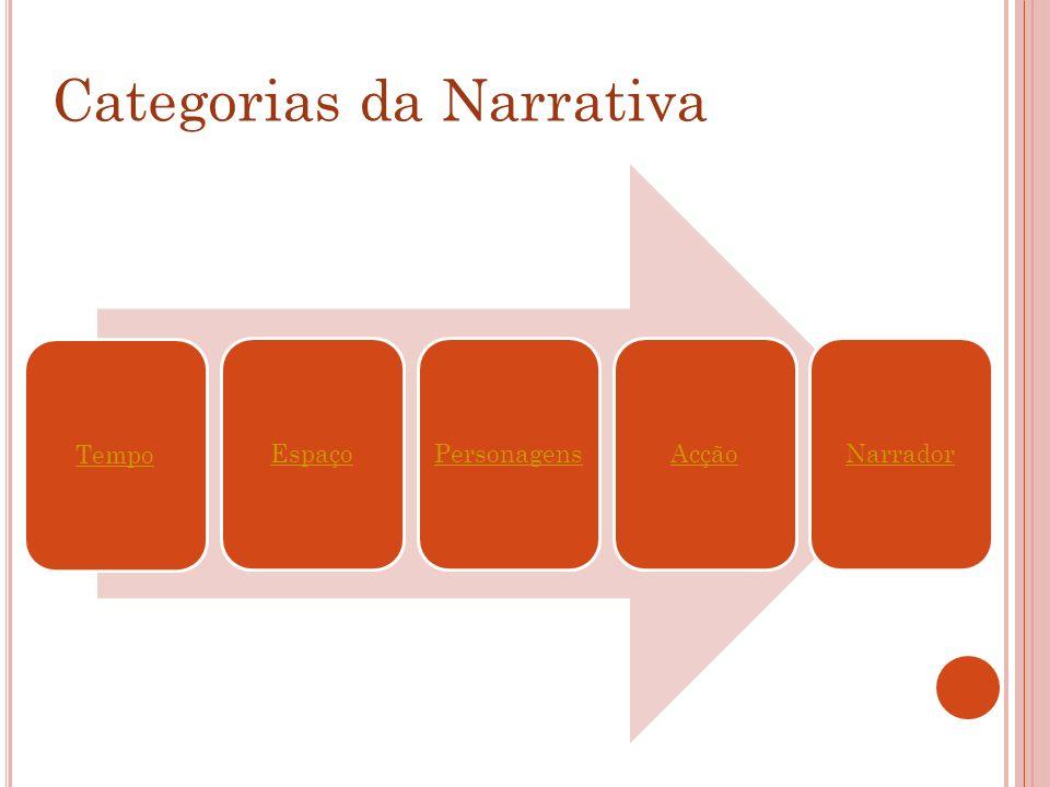 TempoEspaçoPersonagensAcçãoNarrador Categorias da Narrativa