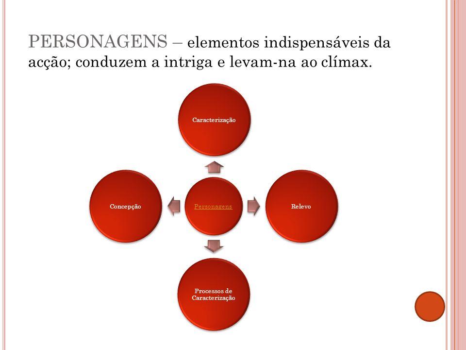 PERSONAGENS – elementos indispensáveis da acção; conduzem a intriga e levam-na ao clímax. Personagens CaracterizaçãoRelevo Processos de Caracterização
