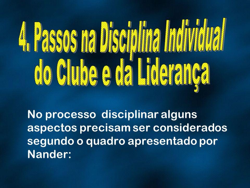 No processo disciplinar alguns aspectos precisam ser considerados segundo o quadro apresentado por Nander: