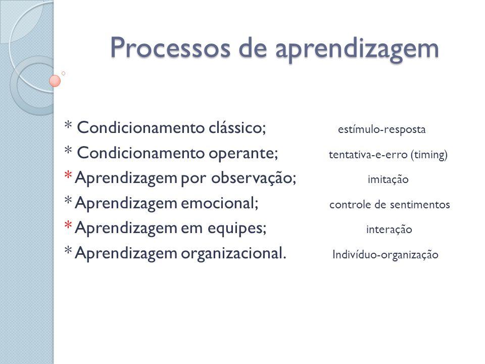 Processos de aprendizagem * Condicionamento clássico; estímulo-resposta * Condicionamento operante; tentativa-e-erro (timing) * Aprendizagem por obser