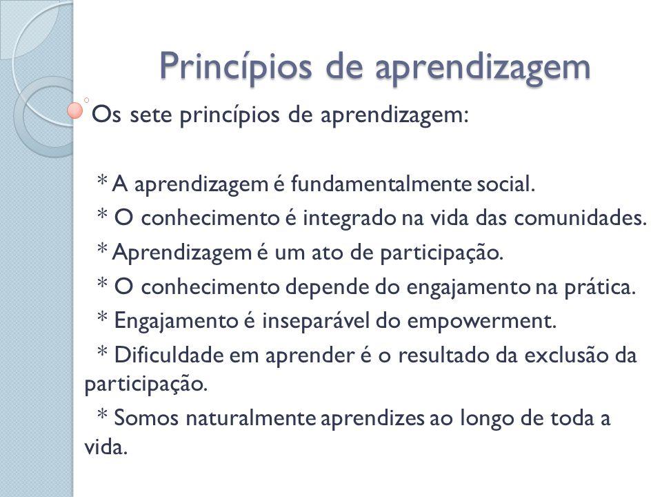 Princípios de aprendizagem Os sete princípios de aprendizagem: * A aprendizagem é fundamentalmente social. * O conhecimento é integrado na vida das co