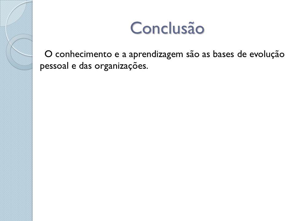 Conclusão O conhecimento e a aprendizagem são as bases de evolução pessoal e das organizações.