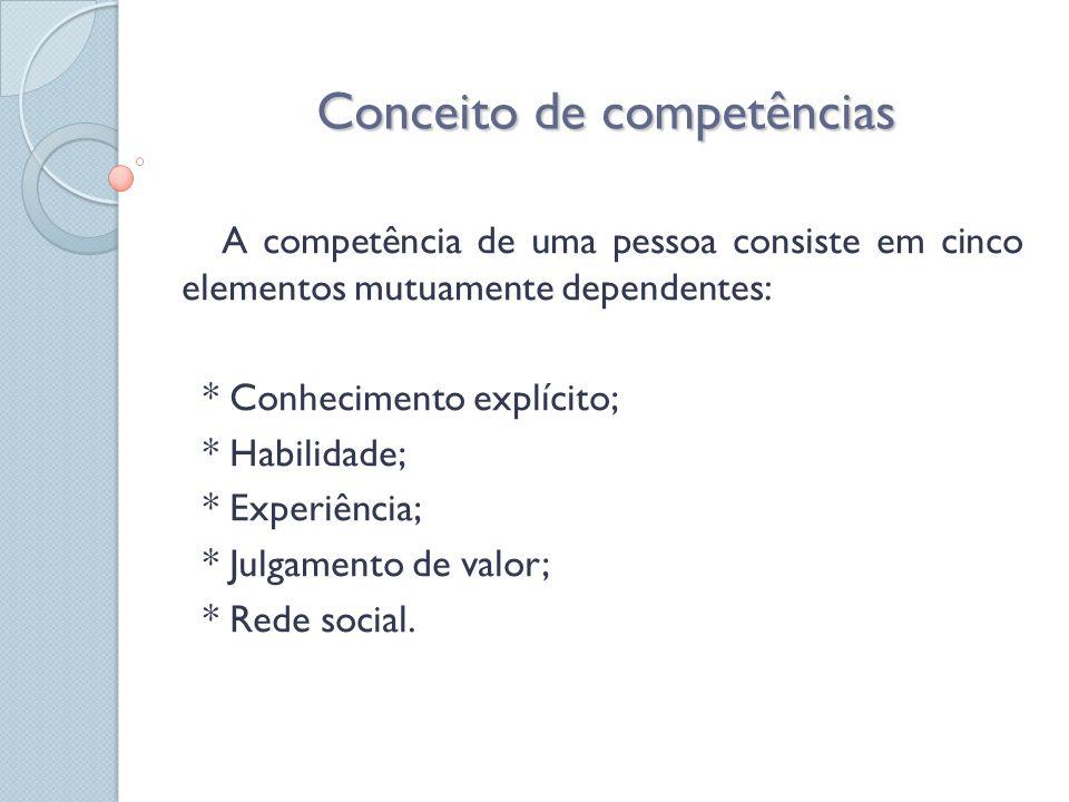 Conceito de competências A competência de uma pessoa consiste em cinco elementos mutuamente dependentes: * Conhecimento explícito; * Habilidade; * Exp
