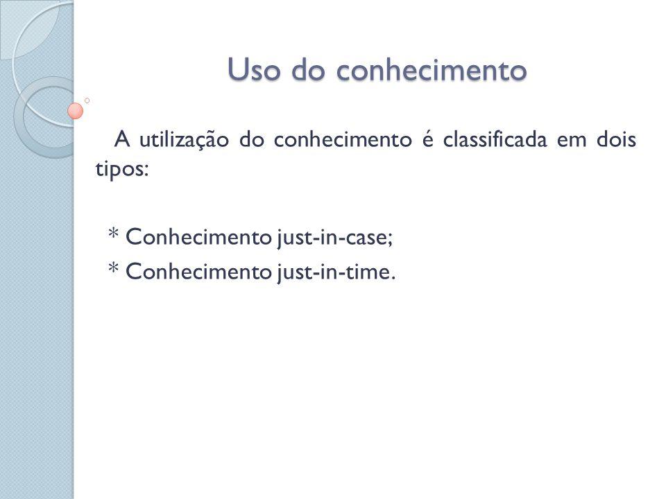 Uso do conhecimento A utilização do conhecimento é classificada em dois tipos: * Conhecimento just-in-case; * Conhecimento just-in-time.
