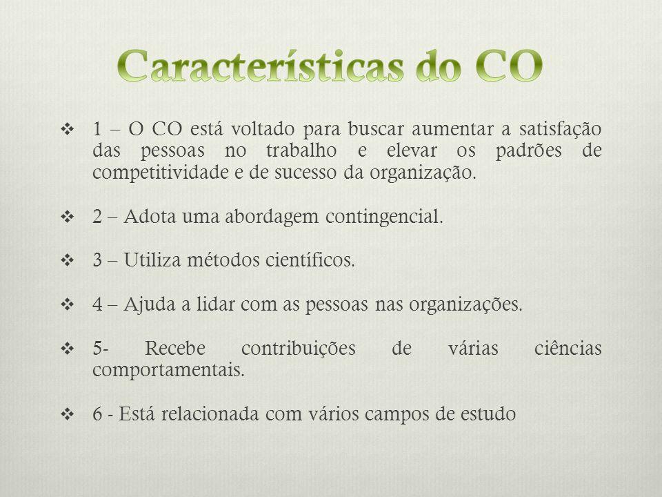 1 – O CO está voltado para buscar aumentar a satisfação das pessoas no trabalho e elevar os padrões de competitividade e de sucesso da organização. 2
