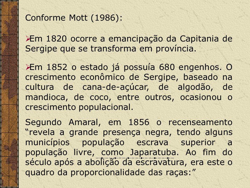Conforme Mott (1986): Em 1820 ocorre a emancipação da Capitania de Sergipe que se transforma em província. Em 1852 o estado já possuía 680 engenhos. O