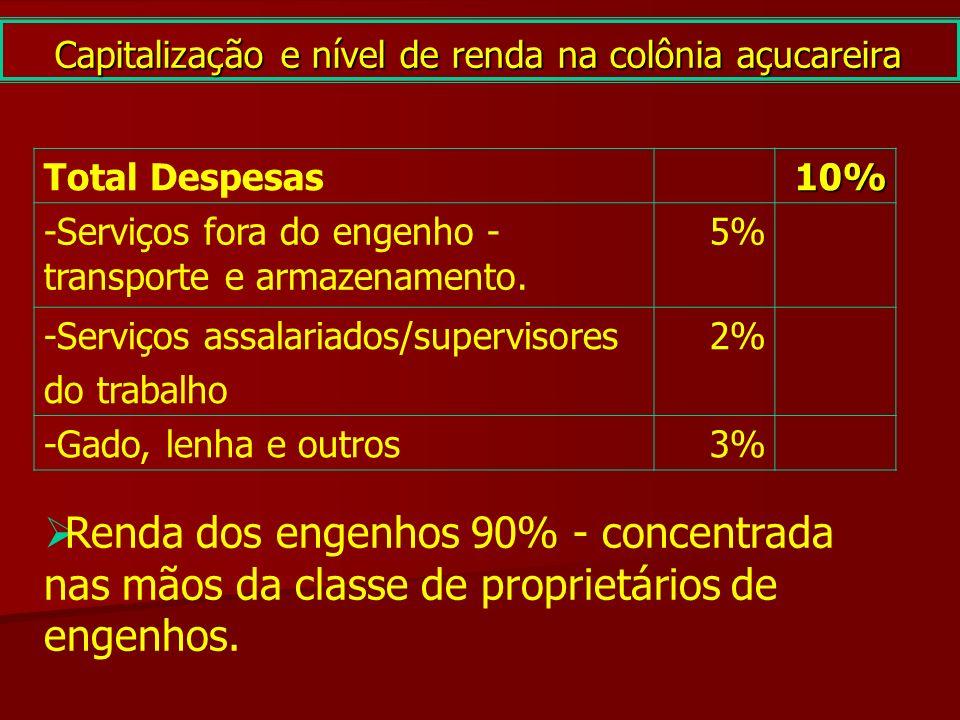 Capitalização e nível de renda na colônia açucareira Renda dos engenhos 90% - concentrada nas mãos da classe de proprietários de engenhos. Total Despe