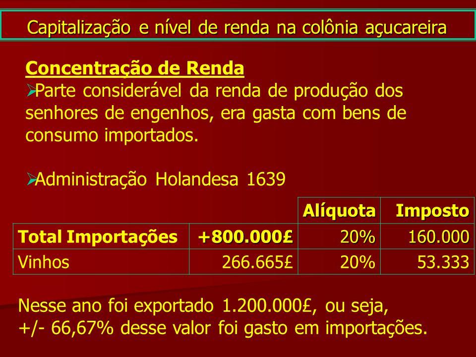 Capitalização e nível de renda na colônia açucareira Concentração de Renda Parte considerável da renda de produção dos senhores de engenhos, era gasta