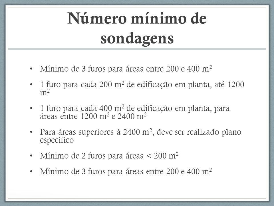 Número mínimo de sondagens Mínimo de 3 furos para áreas entre 200 e 400 m 2 1 furo para cada 200 m 2 de edificação em planta, até 1200 m 2 1 furo para