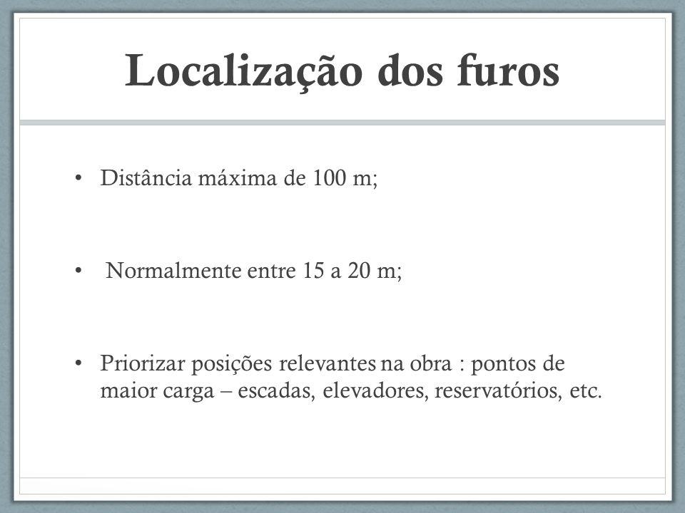 Localização dos furos Distância máxima de 100 m; Normalmente entre 15 a 20 m; Priorizar posições relevantes na obra : pontos de maior carga – escadas,