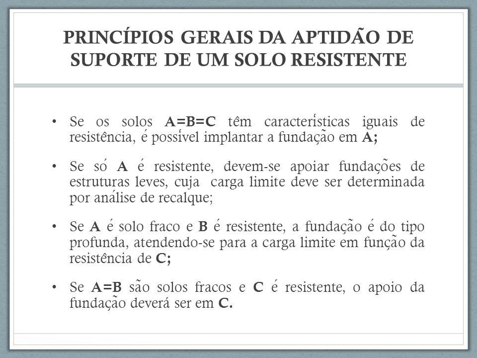 Se os solos A=B=C te ̂ m caracteristicas iguais de resiste ̂ ncia, e possivel implantar a fundac ̧ a ̃ o em A; Se so A e resistente, devem-se apoiar f