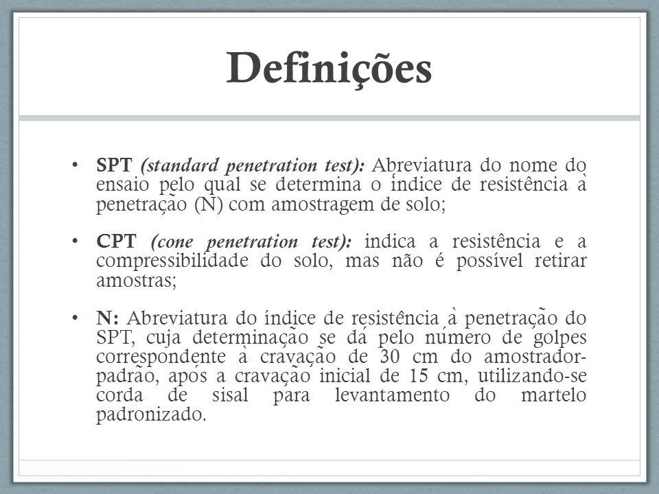 Definições SPT (standard penetration test): Abreviatura do nome do ensaio pelo qual se determina o indice de resistência a ̀ penetrac ̧ a ̃ o (N) com