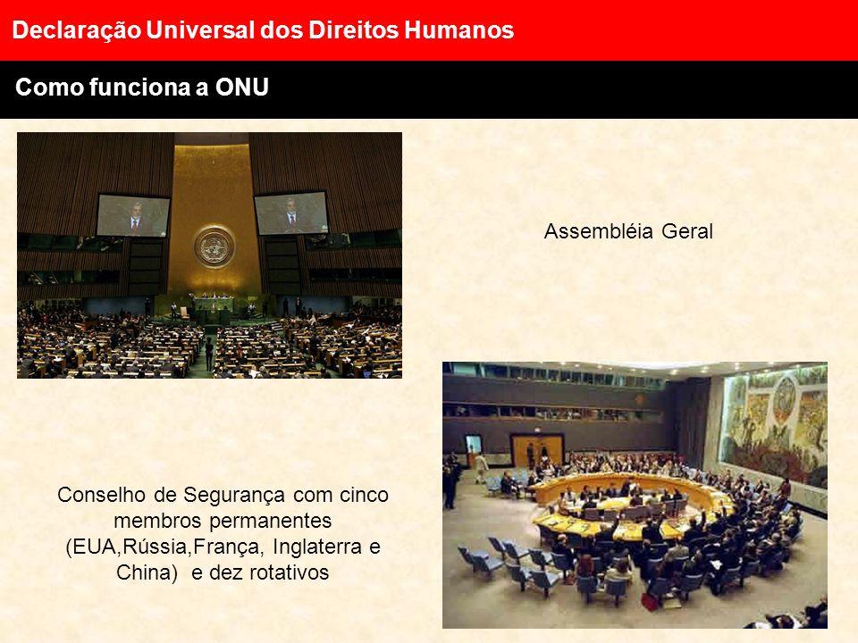Declaração Universal dos Direitos Humanos O contexto brasileiro