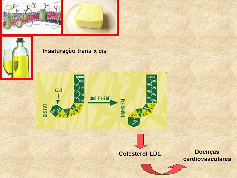 Insaturação trans x cis Colesterol LDL Doenças cardiovasculares