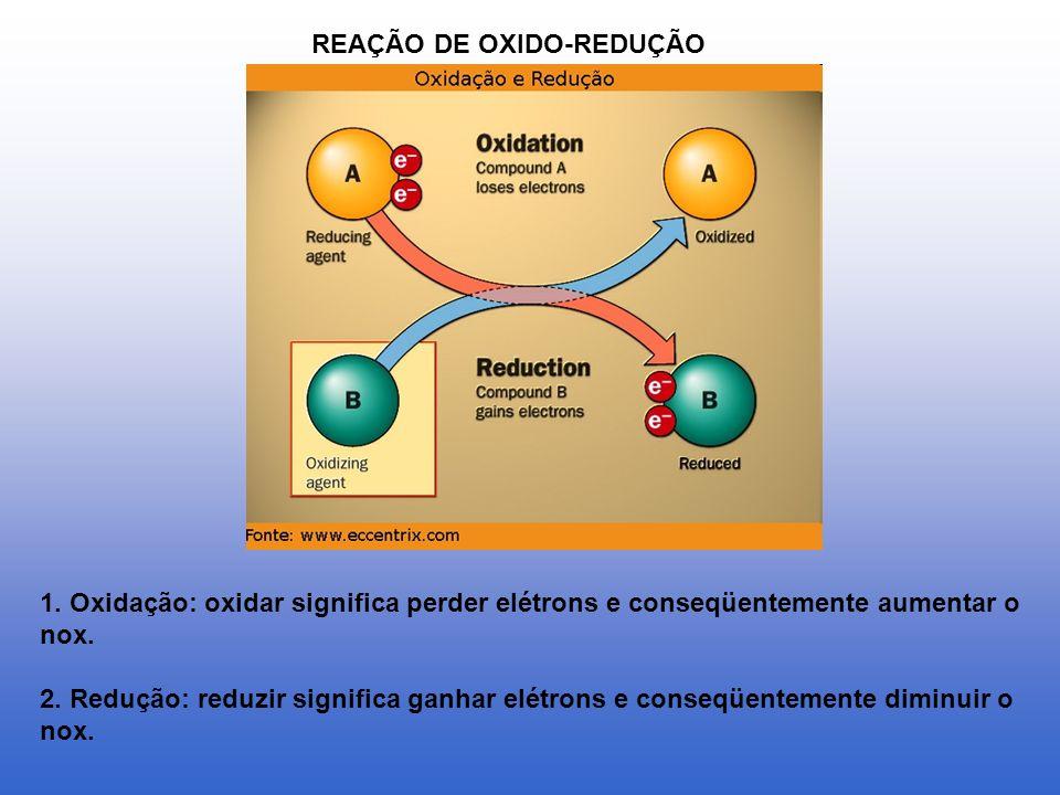 REAÇÃO DE OXIDO-REDUÇÃO 1. Oxidação: oxidar significa perder elétrons e conseqüentemente aumentar o nox. 2. Redução: reduzir significa ganhar elétrons