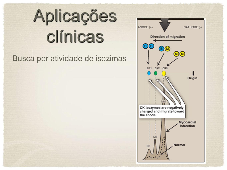 Aplicações clínicas Busca por atividade de isozimas