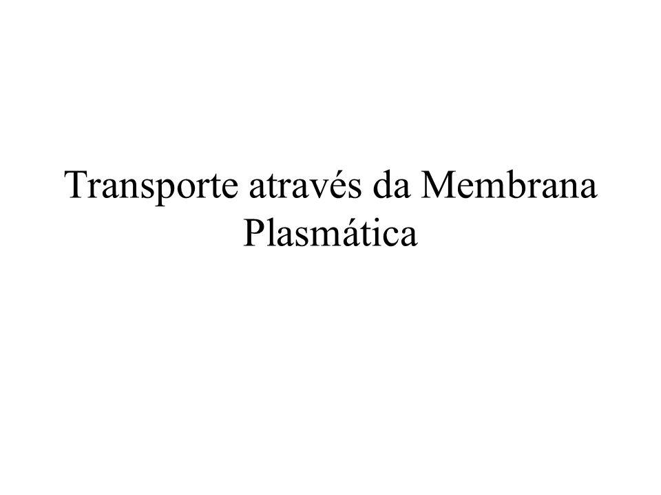 Transporte através da Membrana Plasmática