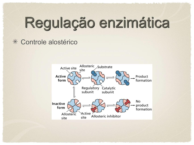 Regulação enzimática Controle alostérico