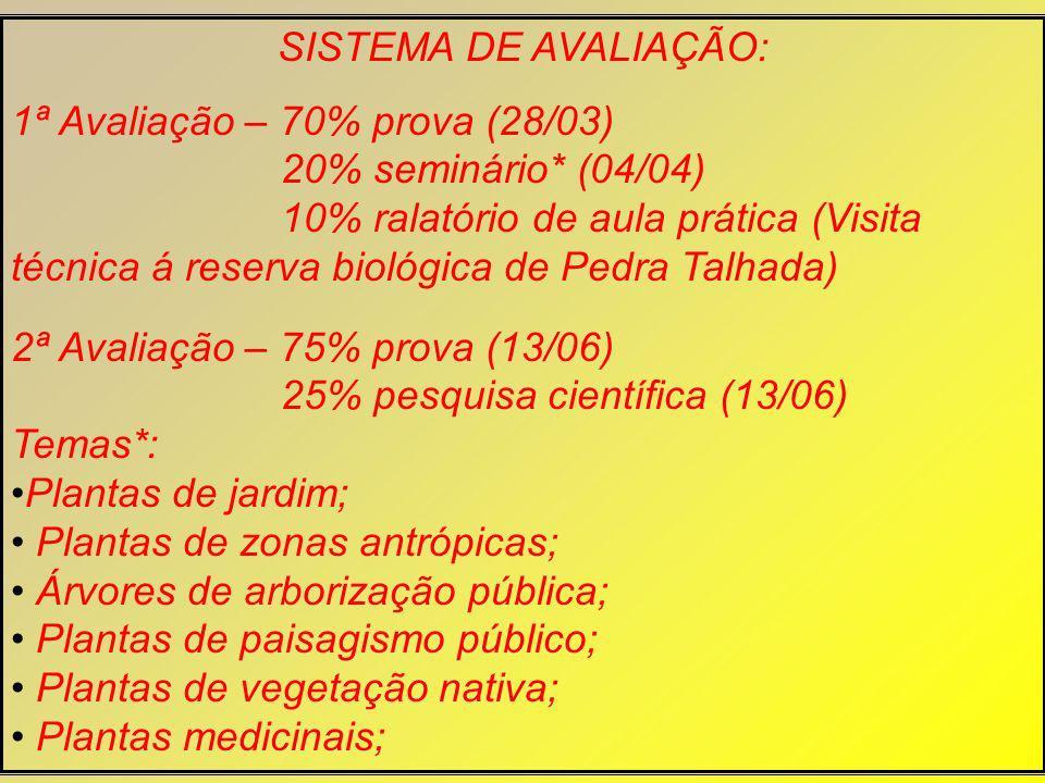 SISTEMA DE AVALIAÇÃO: 1ª Avaliação – 70% prova (28/03) 20% seminário* (04/04) 10% ralatório de aula prática (Visita técnica á reserva biológica de Ped