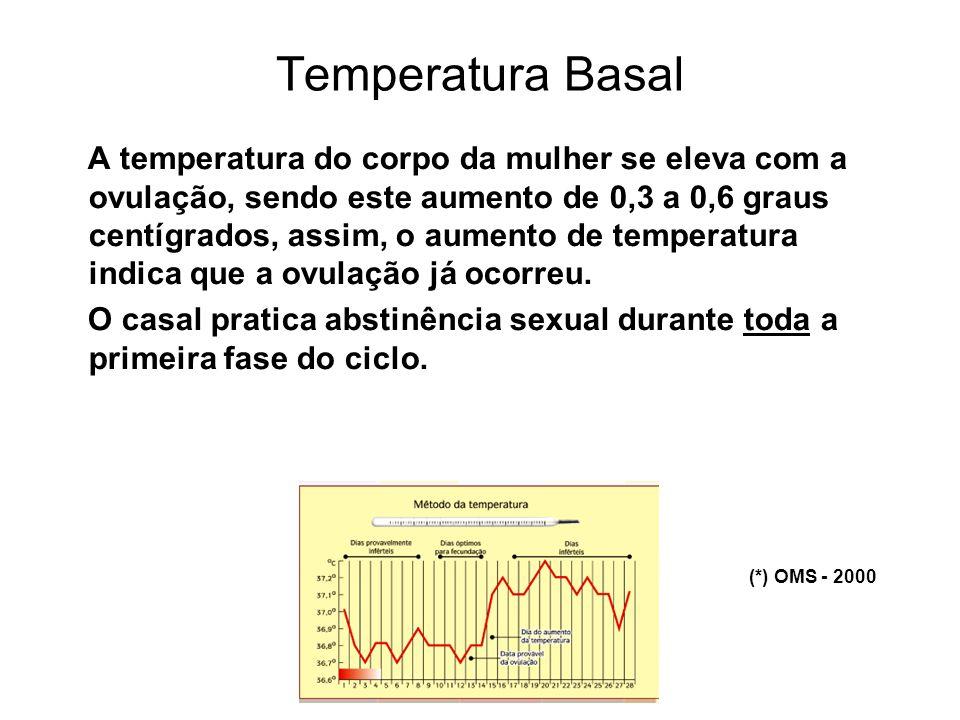 Temperatura Basal A temperatura do corpo da mulher se eleva com a ovulação, sendo este aumento de 0,3 a 0,6 graus centígrados, assim, o aumento de tem