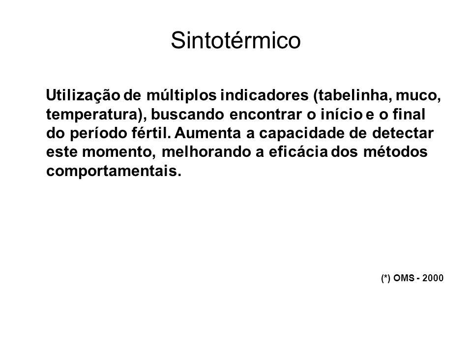 Sintotérmico Utilização de múltiplos indicadores (tabelinha, muco, temperatura), buscando encontrar o início e o final do período fértil. Aumenta a ca