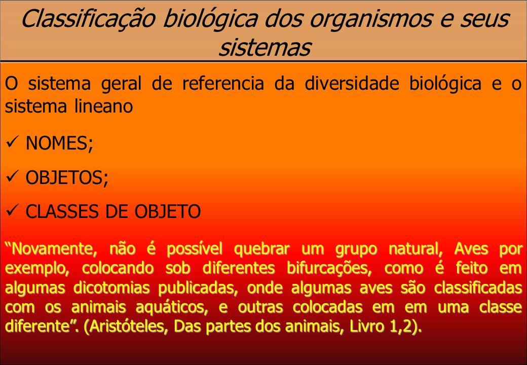 Classificação biológica dos organismos e seus sistemas O sistema geral de referencia da diversidade biológica e o sistema lineano NOMES; OBJETOS; CLAS
