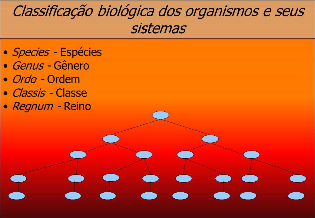 Classificação biológica dos organismos e seus sistemas Species - Espécies Genus - Gênero Ordo - Ordem Classis - Classe Regnum - Reino