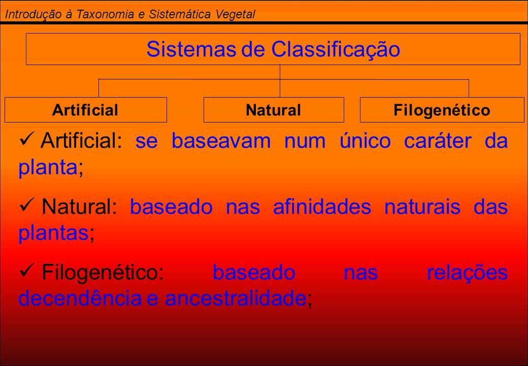 Sistemas de Classificação ArtificialNaturalFilogenético Artificial: se baseavam num único caráter da planta; Natural: baseado nas afinidades naturais