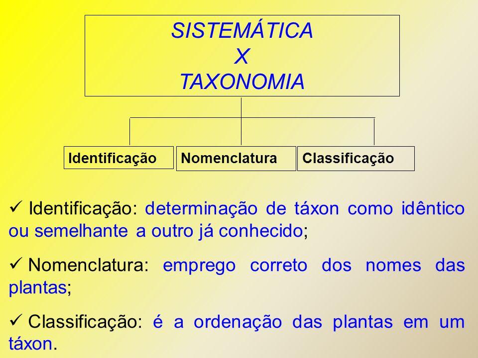 SISTEMÁTICA X TAXONOMIA IdentificaçãoNomenclaturaClassificação Identificação: determinação de táxon como idêntico ou semelhante a outro já conhecido;