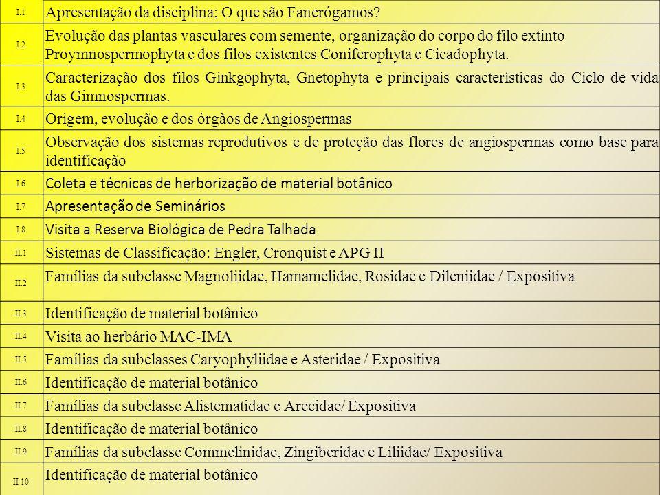 INTRODUÇÃO ÀS PLANTAS VASCULARES COM SEMENTE
