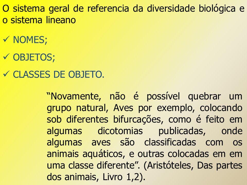 Unidades Sistemáticas Gênero: O primeiro de duas palavras que constituem um binômio.