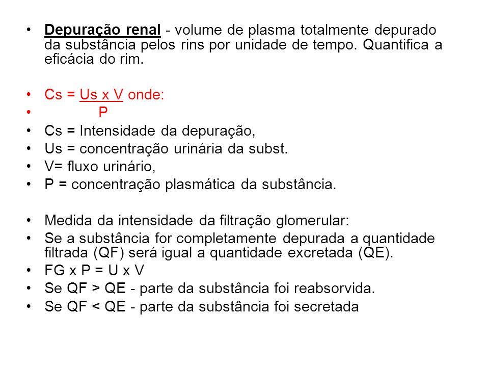 Depuração renal - volume de plasma totalmente depurado da substância pelos rins por unidade de tempo. Quantifica a eficácia do rim. Cs = Us x V onde: