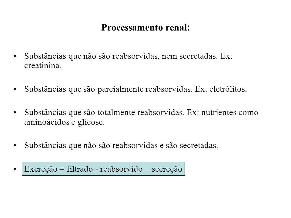 Processamento renal : Substâncias que não são reabsorvidas, nem secretadas. Ex: creatinina. Substâncias que são parcialmente reabsorvidas. Ex: eletról