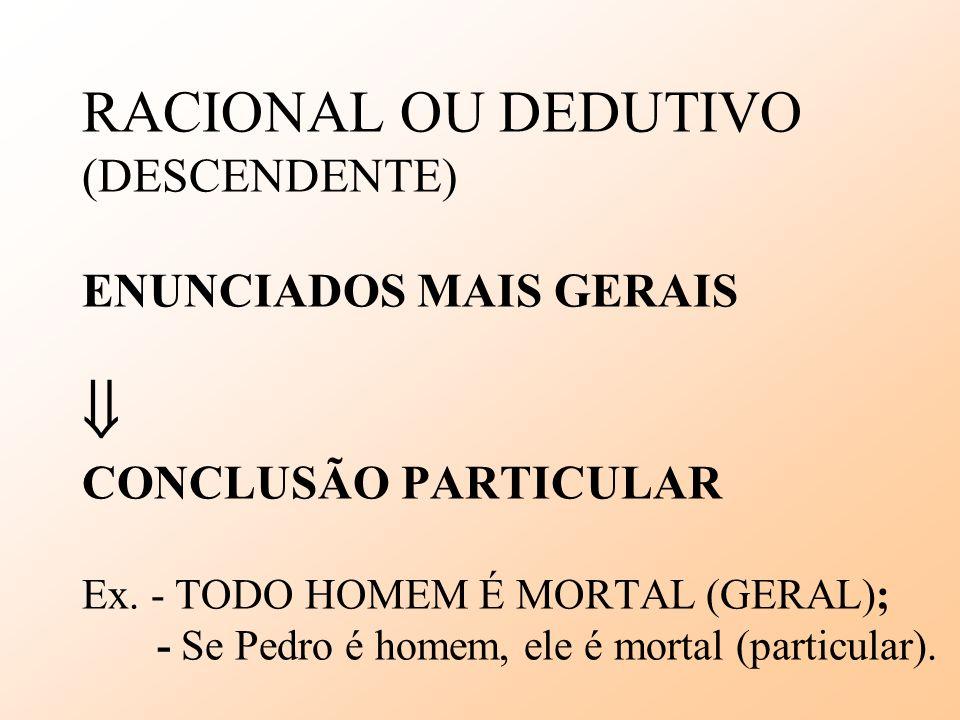 RACIONAL OU DEDUTIVO (DESCENDENTE) ENUNCIADOS MAIS GERAIS CONCLUSÃO PARTICULAR Ex. - TODO HOMEM É MORTAL (GERAL); - Se Pedro é homem, ele é mortal (pa