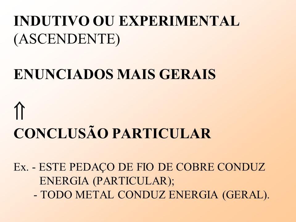 INDUTIVO OU EXPERIMENTAL (ASCENDENTE) ENUNCIADOS MAIS GERAIS CONCLUSÃO PARTICULAR Ex. - ESTE PEDAÇO DE FIO DE COBRE CONDUZ ENERGIA (PARTICULAR); - TOD