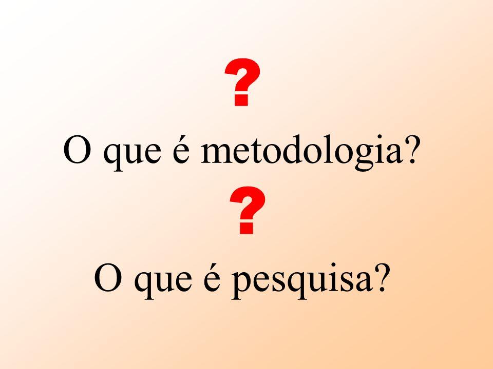 ? O que é metodologia? ? O que é pesquisa?
