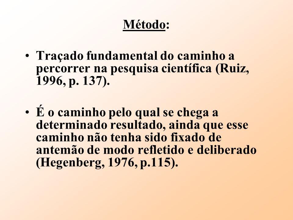 Método: Traçado fundamental do caminho a percorrer na pesquisa científica (Ruiz, 1996, p. 137). É o caminho pelo qual se chega a determinado resultado