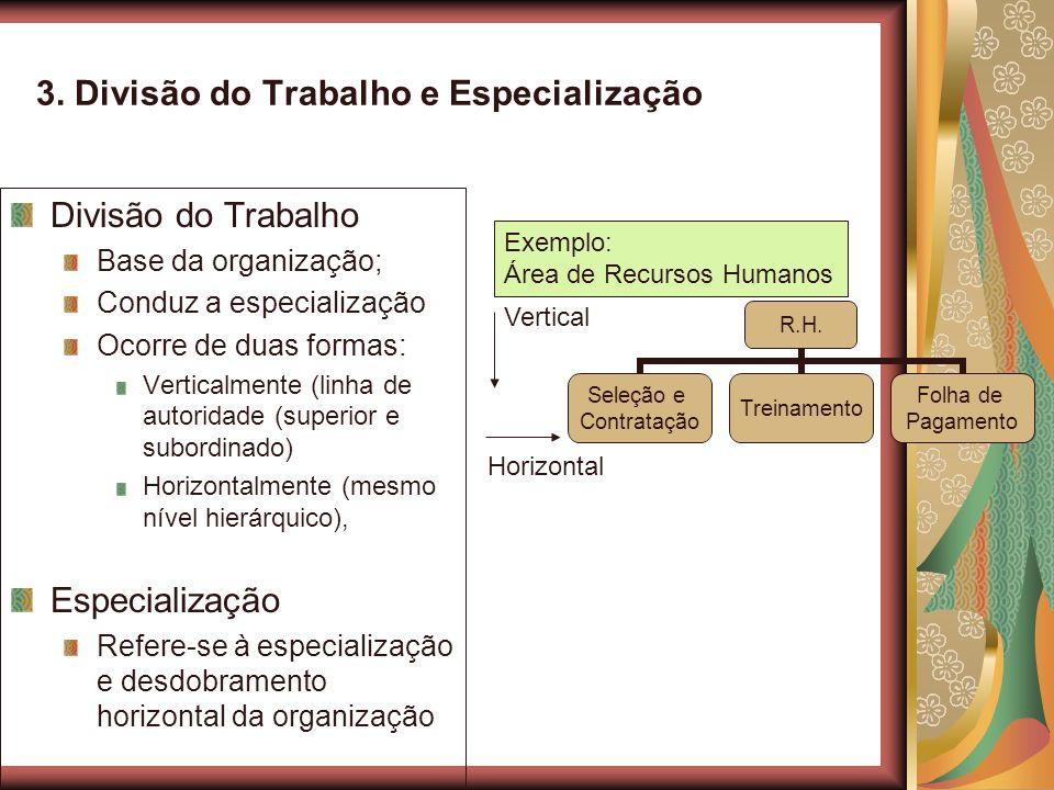 3. Divisão do Trabalho e Especialização Divisão do Trabalho Base da organização; Conduz a especialização Ocorre de duas formas: Verticalmente (linha d