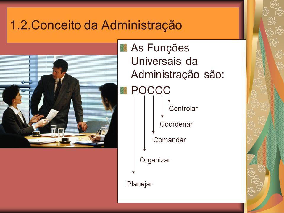 1.2.Conceito da Administração As Funções Universais da Administração são: POCCC Planejar Organizar Comandar Coordenar Controlar