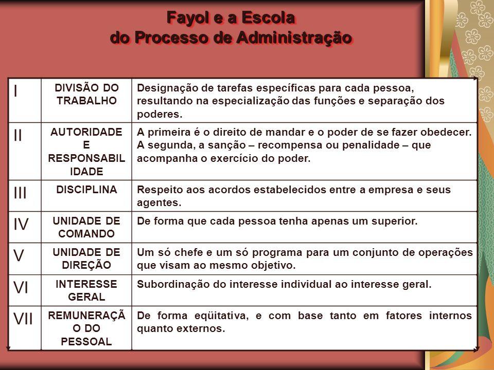 Princípios da Administração de Fayol VIII CENTRALIZAÇÃO Equilíbrio entre a concentração de poderes de decisão no chefe, sua capacidade de enfrentar suas responsabilidades e a iniciativa dos subordinados.